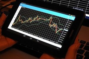 1月25日ビットコイン価格推移