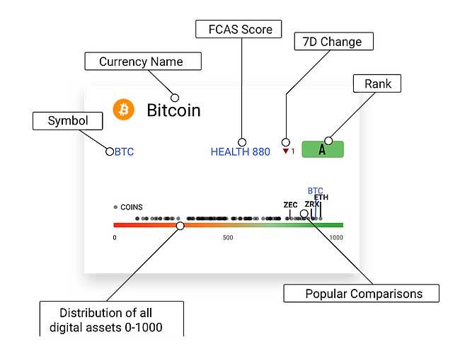 コインマーケットキャップ新システム